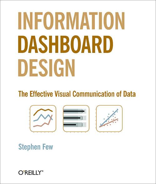 info_dash_design_comp.indd